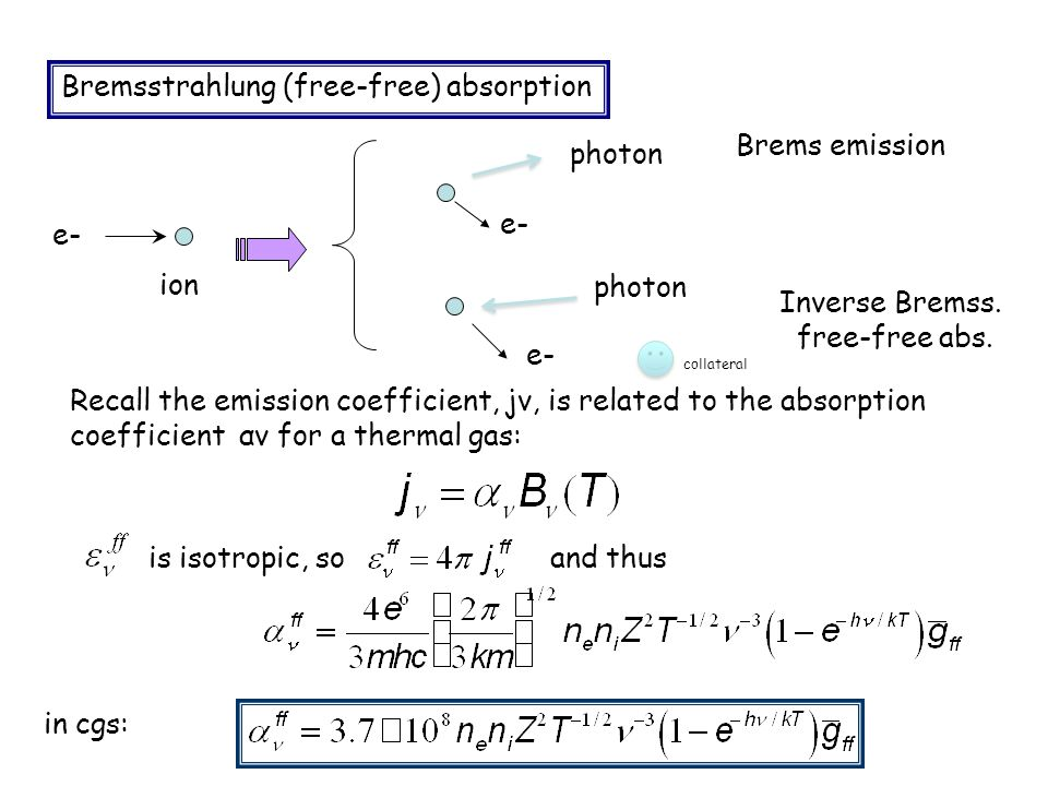 Bremsstrahlung (free-free) absorption Recall the emission coefficient, jν, is related to the absorption coefficient αν for a thermal gas: is isotropic