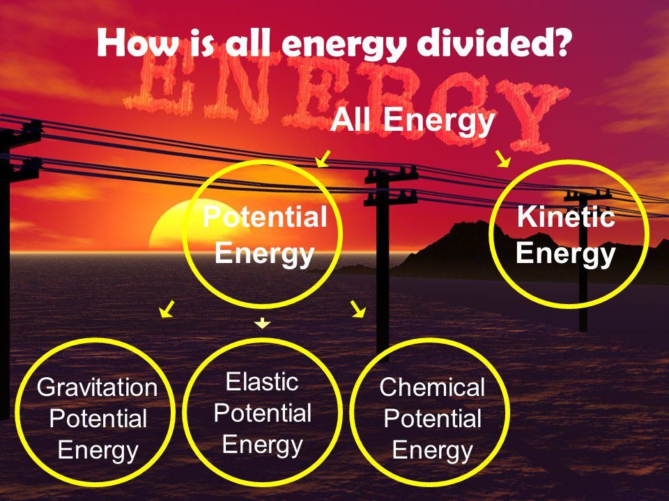 Energy is nature's way of keeping score.