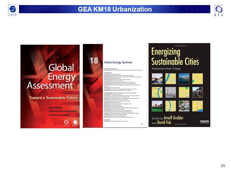GEA KM18 Urbanization 25