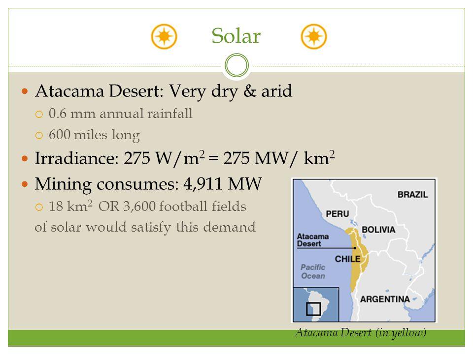 Solar Atacama Desert: Very dry & arid  0.6 mm annual rainfall  600 miles long Irradiance: 275 W/m 2 = 275 MW/ km 2 Mining consumes: 4,911 MW  18 km 2 OR 3,600 football fields of solar would satisfy this demand Atacama Desert (in yellow)