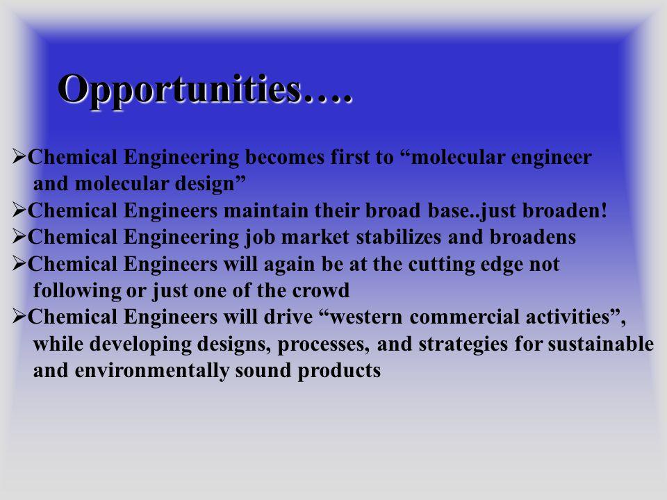 Opportunities….