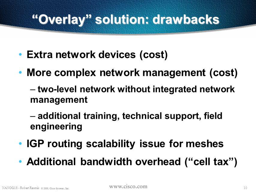 9 NANOG18 - Robert Raszuk © 2000, Cisco Systems, Inc. Traffic engineering with overlay R2 R3 R1 PVC for R2 to R3 traffic PVC for R1 to R3 traffic