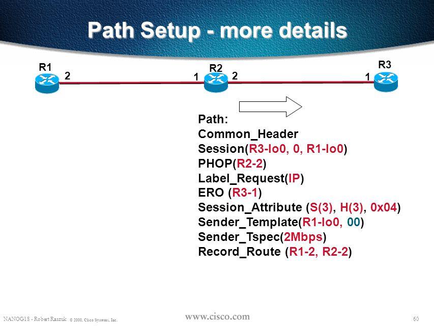 59 NANOG18 - Robert Raszuk © 2000, Cisco Systems, Inc. Path Setup - more details R3 R1 Path State: Session(R3-lo0, 0, R1-lo0) PHOP(R1-2) Label_Request