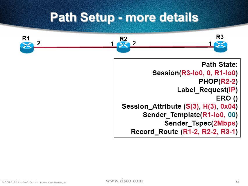 60 NANOG18 - Robert Raszuk © 2000, Cisco Systems, Inc. Path Setup - more details R3 R1 Path: Common_Header Session(R3-lo0, 0, R1-lo0) PHOP(R2-2) Label