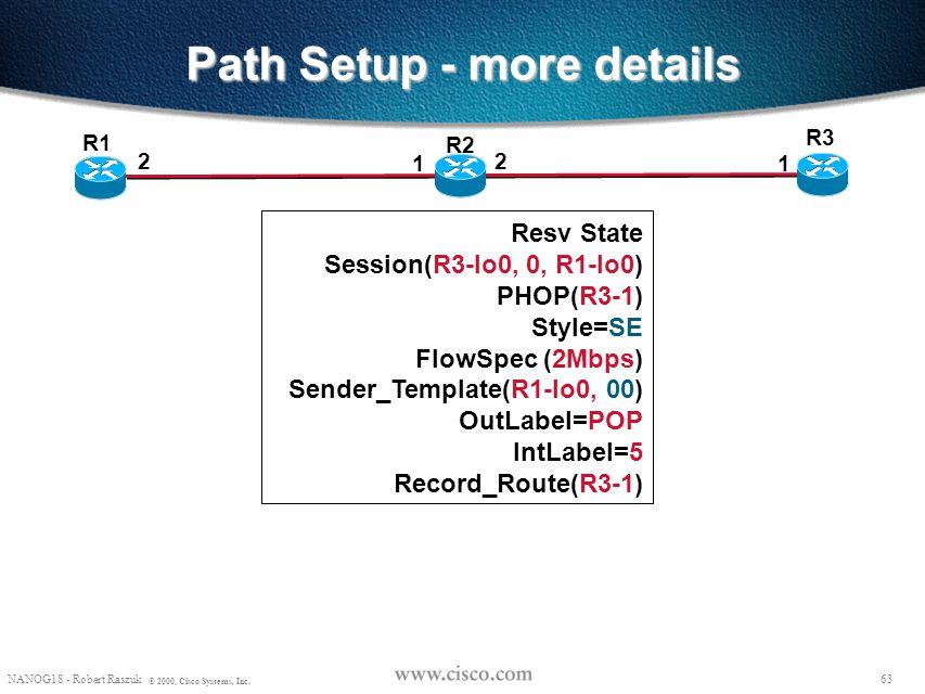 62 NANOG18 - Robert Raszuk © 2000, Cisco Systems, Inc. Resv: Common_Header Session(R3-lo0, 0, R1-lo0) PHOP(R3-1) Style=SE FlowSpec(2Mbps) Sender_Templ