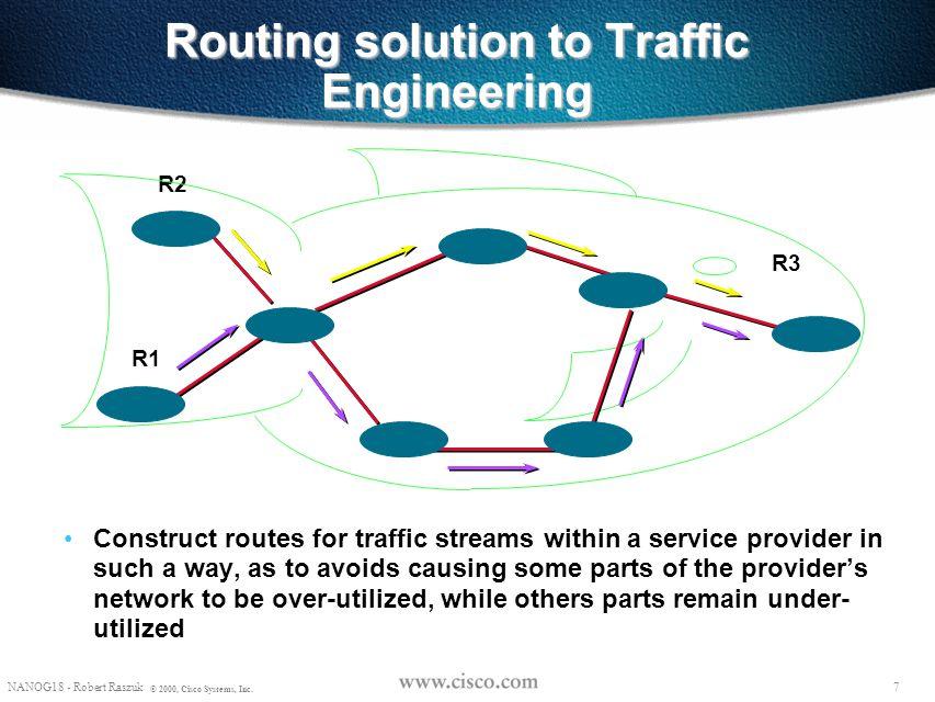 6 NANOG18 - Robert Raszuk © 2000, Cisco Systems, Inc. With Traffic Engineering Cars: SFO-LAX LAX-SFO SAN-SMF SMF-SAN Traffic Engineering analogy to Au