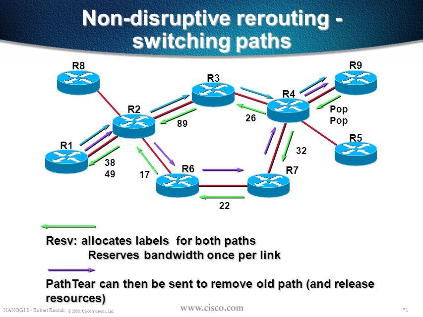 70 NANOG18 - Robert Raszuk © 2000, Cisco Systems, Inc. Non-disruptive rerouting - new path setup Current Path (ERO = R1->R2->R6->R7->R4->R9) New Path