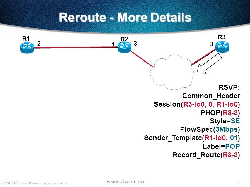 75 NANOG18 - Robert Raszuk © 2000, Cisco Systems, Inc. Reroute - More Details R2 R3 R1 23 1 3
