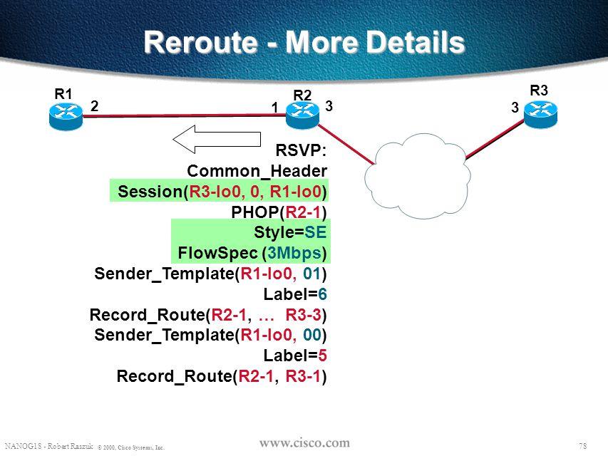 77 NANOG18 - Robert Raszuk © 2000, Cisco Systems, Inc. Reroute - More Details R2 R3 R1 23 1 3