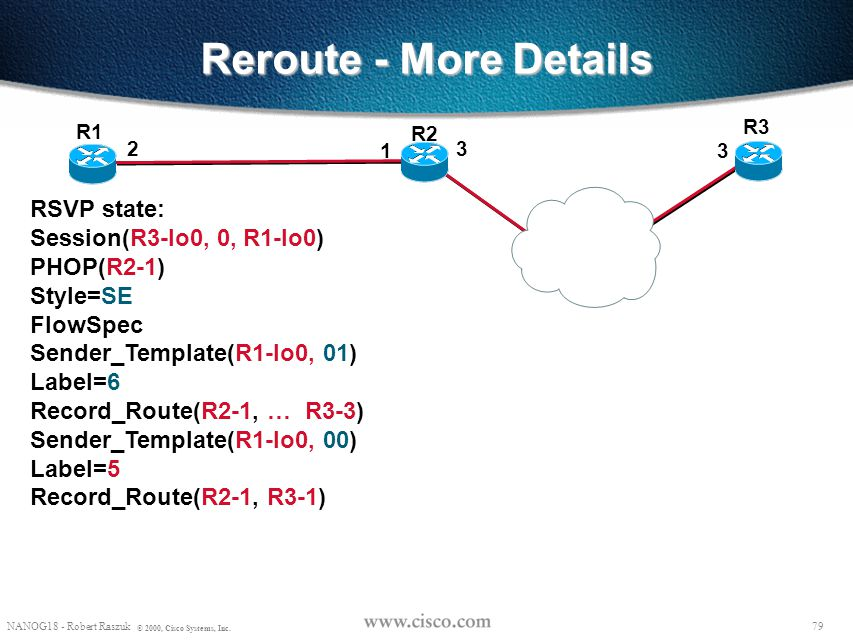 78 NANOG18 - Robert Raszuk © 2000, Cisco Systems, Inc. Reroute - More Details R2 R3 R1 23 1 3 RSVP: Common_Header Session(R3-lo0, 0, R1-lo0) PHOP(R2-1