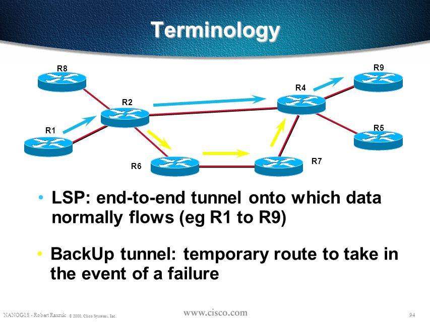 93 NANOG18 - Robert Raszuk © 2000, Cisco Systems, Inc. V1 Constrain We protect the facility (link), not individual LSP's – scalability vs granularity
