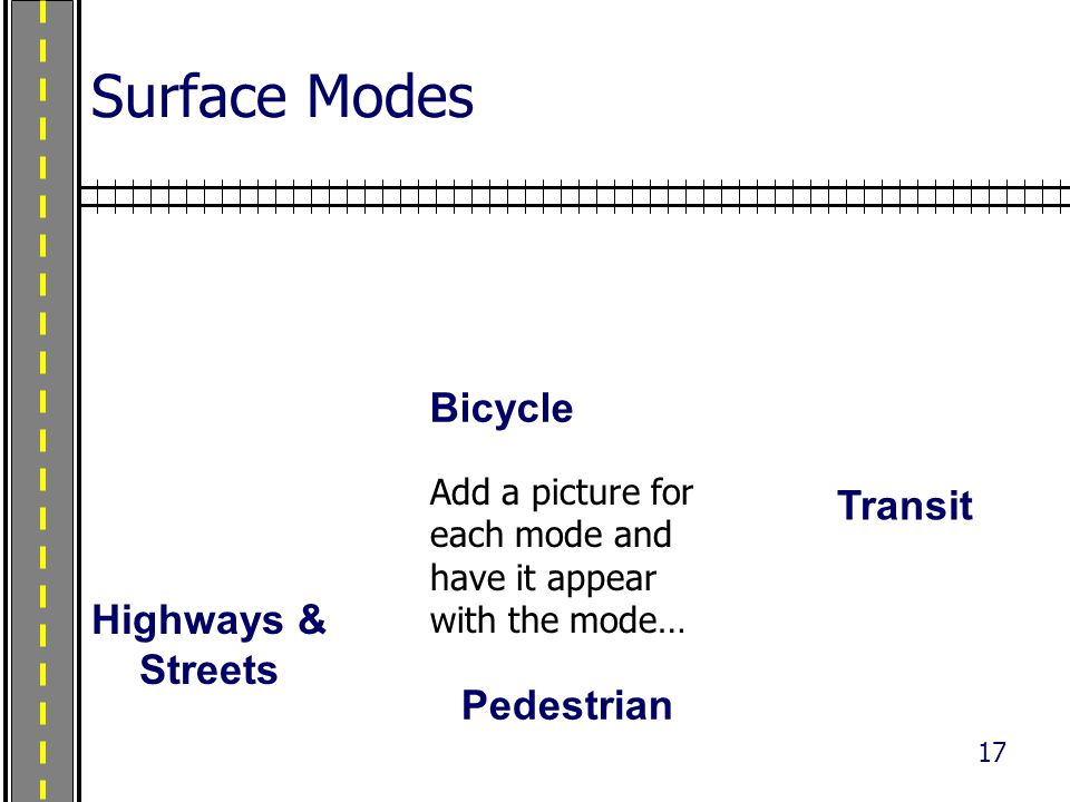 17 Surface Modes Highways & Streets Bicycle Pedestrian Transit Add a picture for each mode and have it appear with the mode…