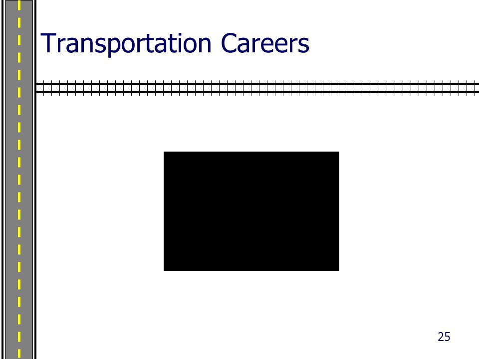 25 Transportation Careers