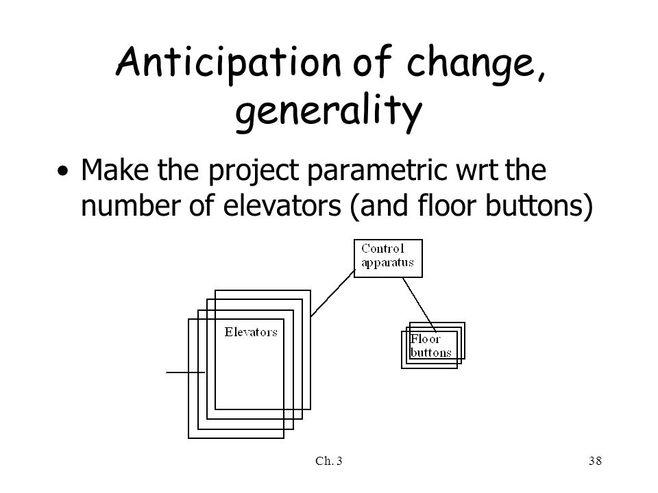 Ch. 338 Anticipation of change, generality Make the project parametric wrt the number of elevators (and floor buttons)