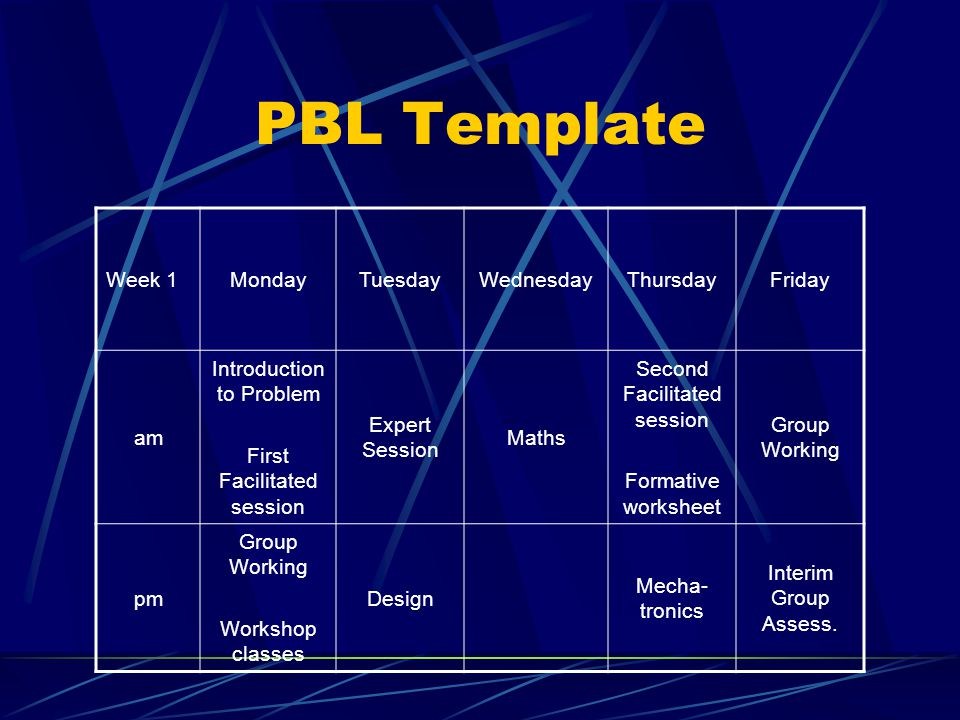 PBL Template Week 1MondayTuesdayWednesdayThursdayFriday am Introduction to Problem First Facilitated session Expert Session Maths Second Facilitated session Formative worksheet Group Working pm Group Working Workshop classes Design Mecha- tronics Interim Group Assess.