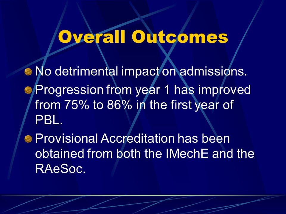 Overall Outcomes No detrimental impact on admissions.