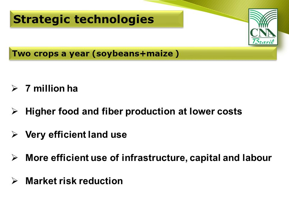 Two crops a year (soybeans+maize )  7 million ha  Higher food and fiber production at lower costs  Very efficient land use  More efficient use of infrastructure, capital and labour  Market risk reduction Strategic technologies