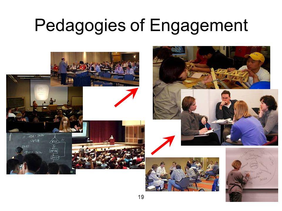 19 Pedagogies of Engagement