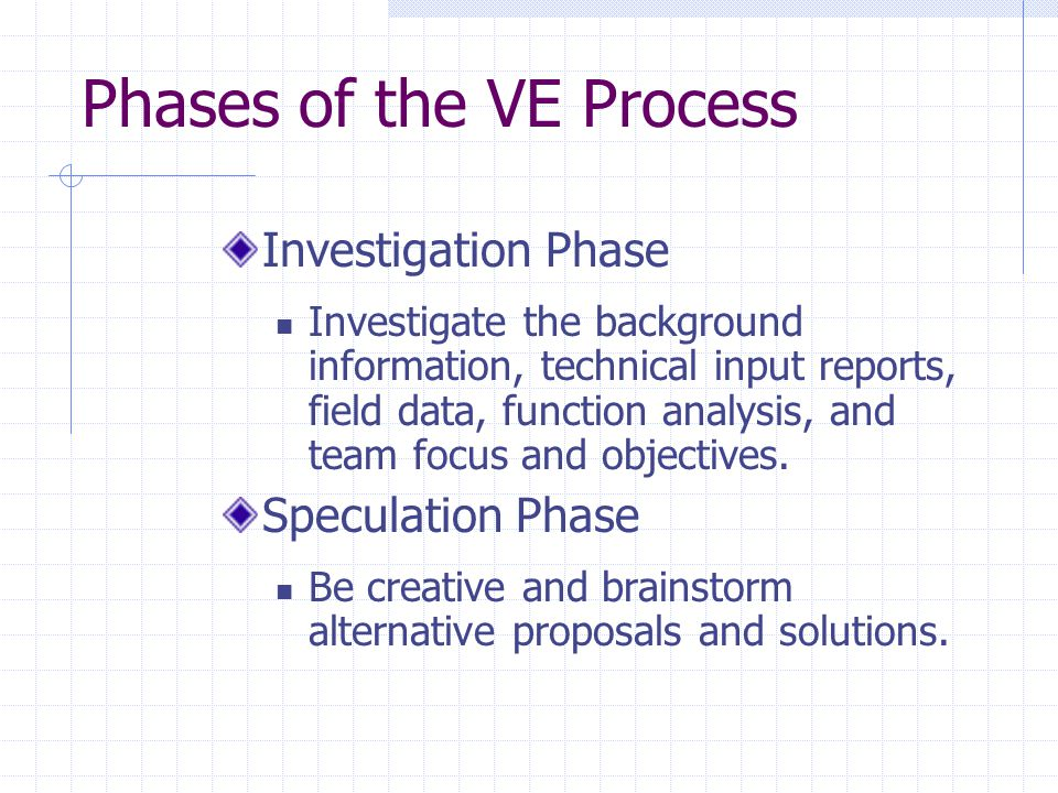 Phases of the VE Process Investigation Phase Investigate the background information, technical input reports, field data, function analysis, and team focus and objectives.