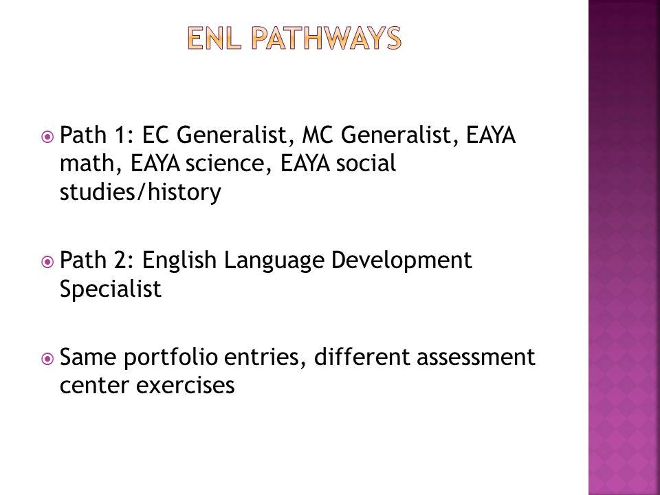  Path 1: EC Generalist, MC Generalist, EAYA math, EAYA science, EAYA social studies/history  Path 2: English Language Development Specialist  Same portfolio entries, different assessment center exercises