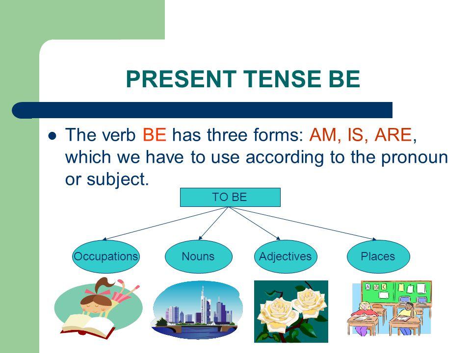 AFFIRMATIVE SENTENCES SubjectVerb FormExample I AM I am a teacher.