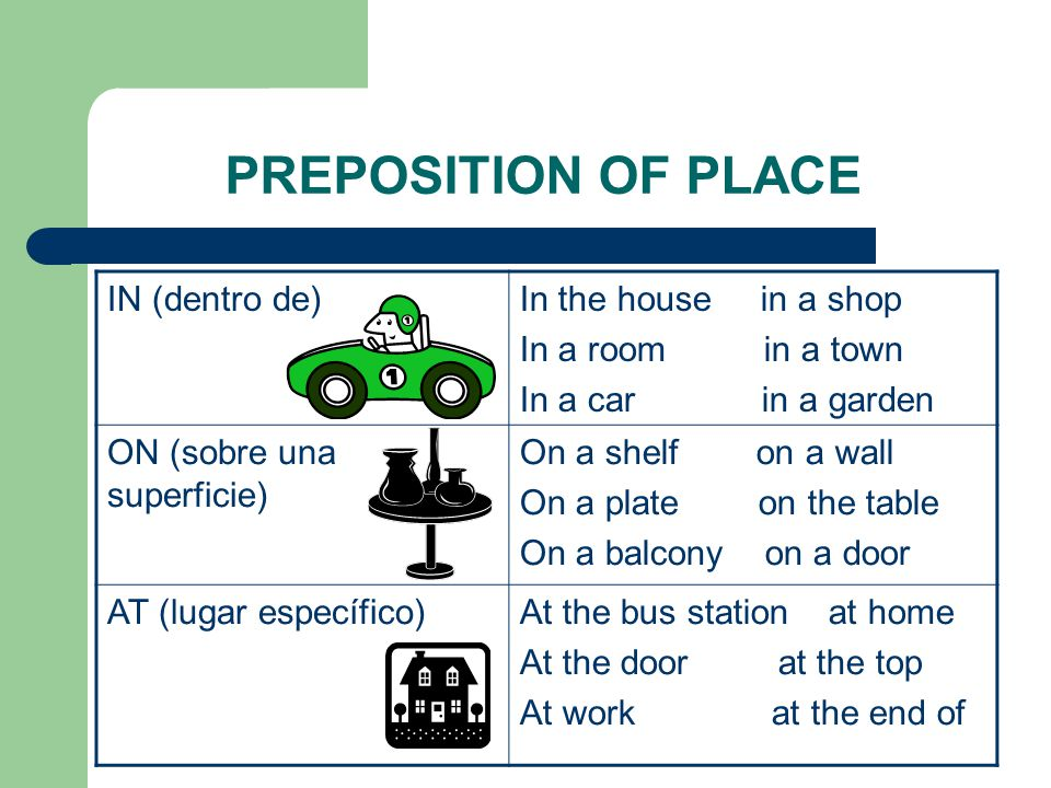 PREPOSITION OF PLACE IN (dentro de)In the house in a shop In a room in a town In a car in a garden ON (sobre una superficie) On a shelf on a wall On a
