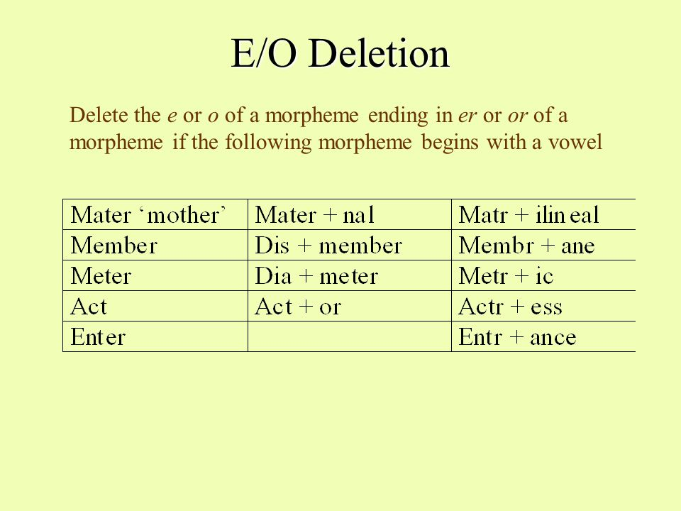 E/O Deletion Delete the e or o of a morpheme ending in er or or of a morpheme if the following morpheme begins with a vowel