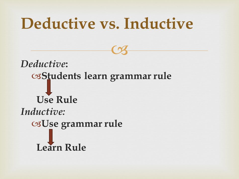  Deductive :  Students learn grammar rule Use Rule Inductive:  Use grammar rule Learn Rule Deductive vs. Inductive