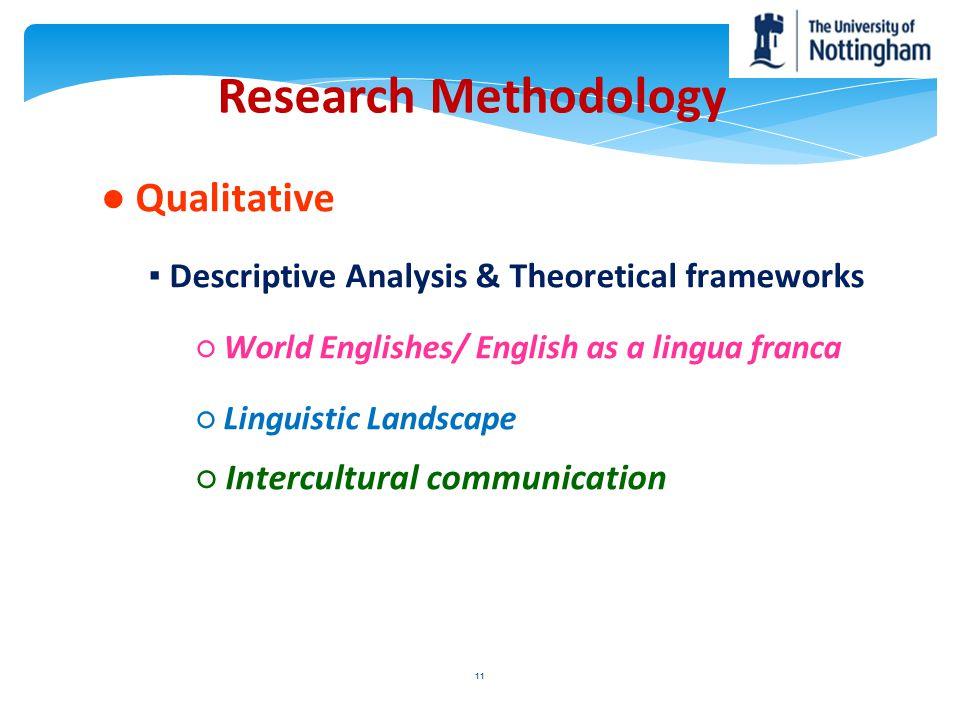 Research Methodology ● Qualitative ▪ Descriptive Analysis & Theoretical frameworks ○ World Englishes/ English as a lingua franca ○ Linguistic Landscap
