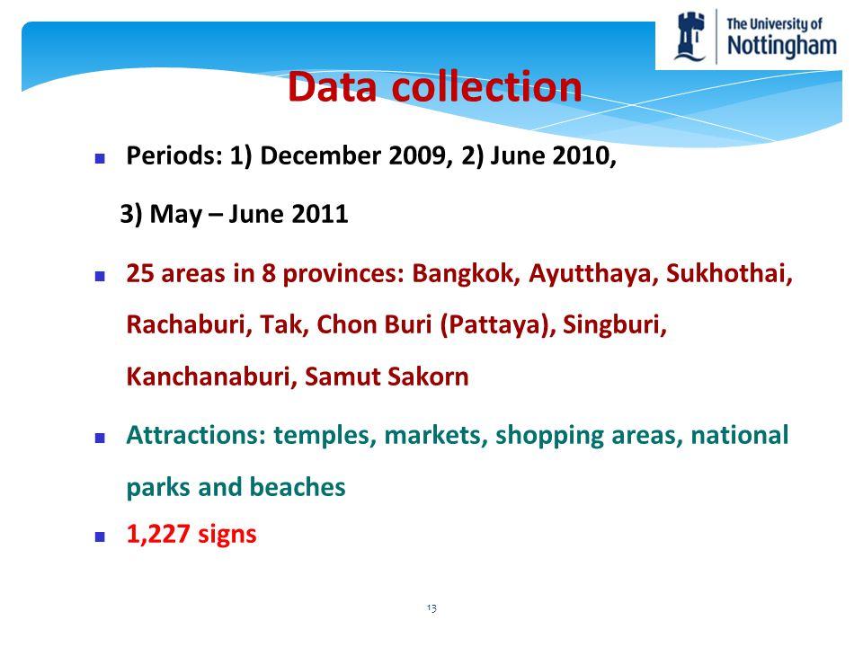 Data collection Periods: 1) December 2009, 2) June 2010, 3) May – June 2011 25 areas in 8 provinces: Bangkok, Ayutthaya, Sukhothai, Rachaburi, Tak, Ch