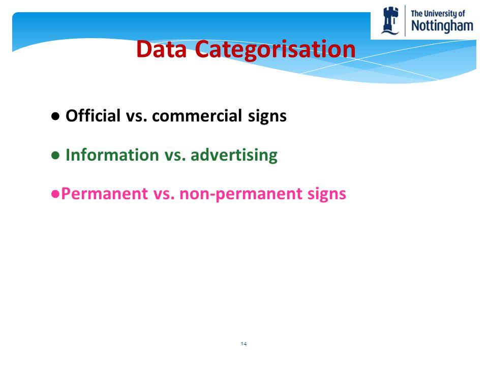 Data Categorisation ● Official vs. commercial signs ● Information vs. advertising ●Permanent vs. non-permanent signs 14