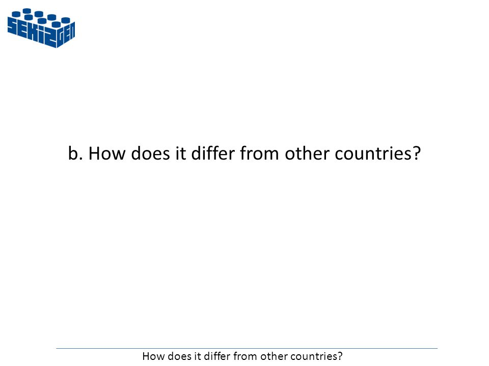 b. How does it differ from other countries How does it differ from other countries