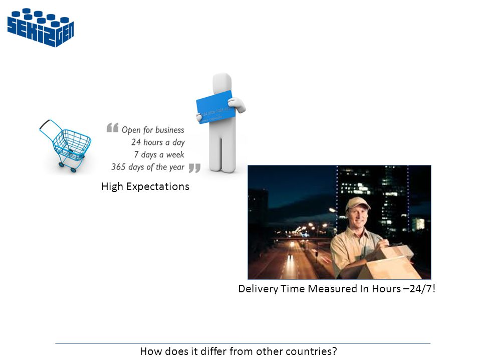 How does it differ from other countries High Expectations Delivery Time Measured In Hours –24/7!