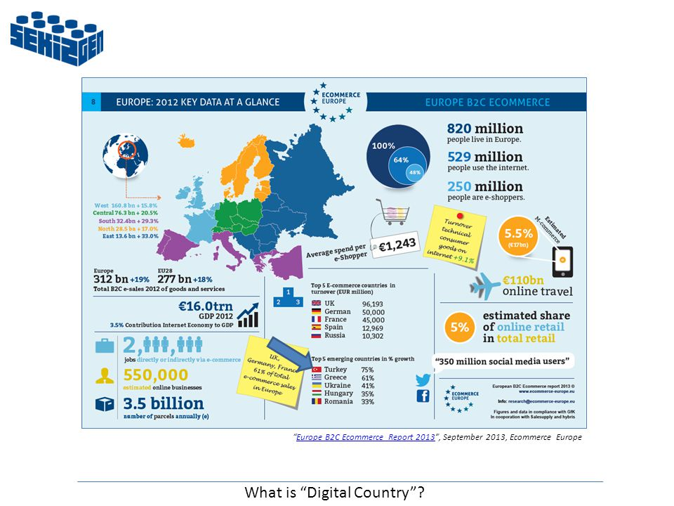 Europe B2C Ecommerce Report 2013 , September 2013, Ecommerce EuropeEurope B2C Ecommerce Report 2013 What is Digital Country