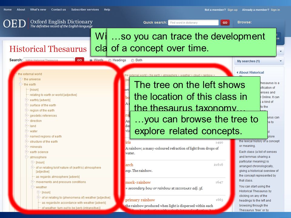 Within the thesaurus, all the terms in a class are listed in chronological order… …so you can trace the development of a concept over time.
