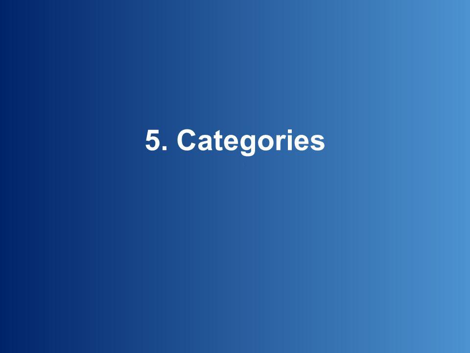 5. Categories