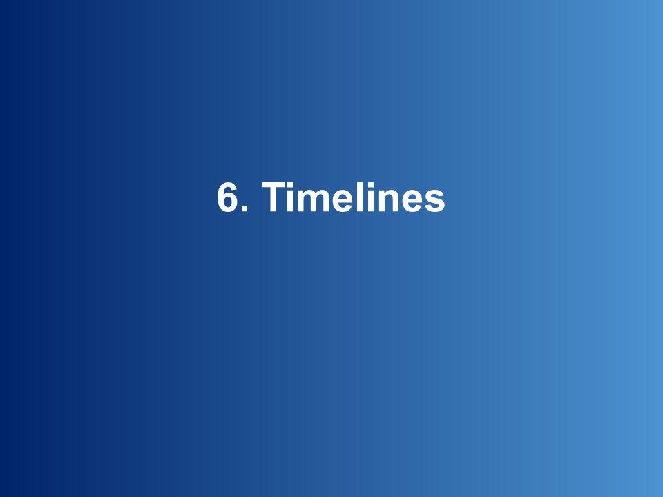 6. Timelines