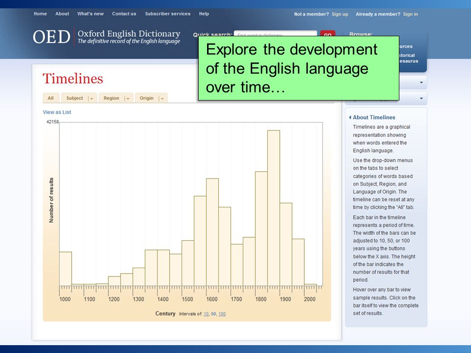 Explore the development of the English language over time…
