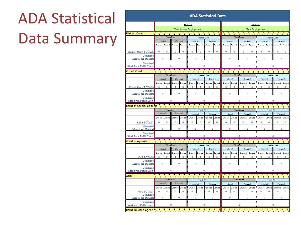 ADA Statistical Data Summary