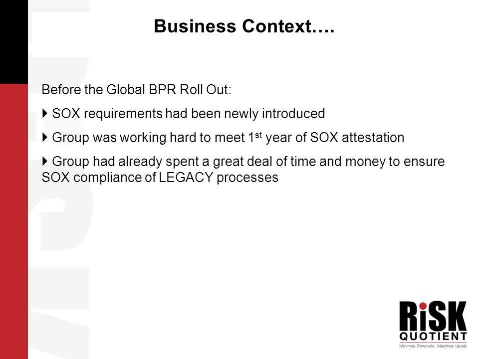 Business Context….