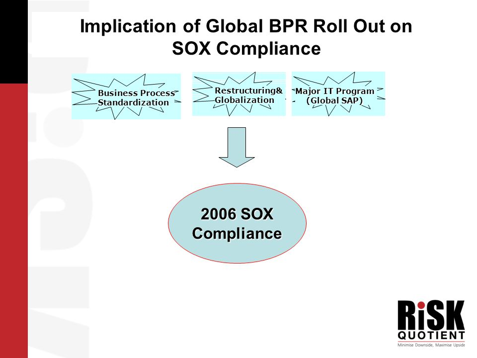 Business Requirement ' Global BPR Roll Out to ensure new Business and IT Processes were SOX compliant before roll out at any SOX in scope location '.