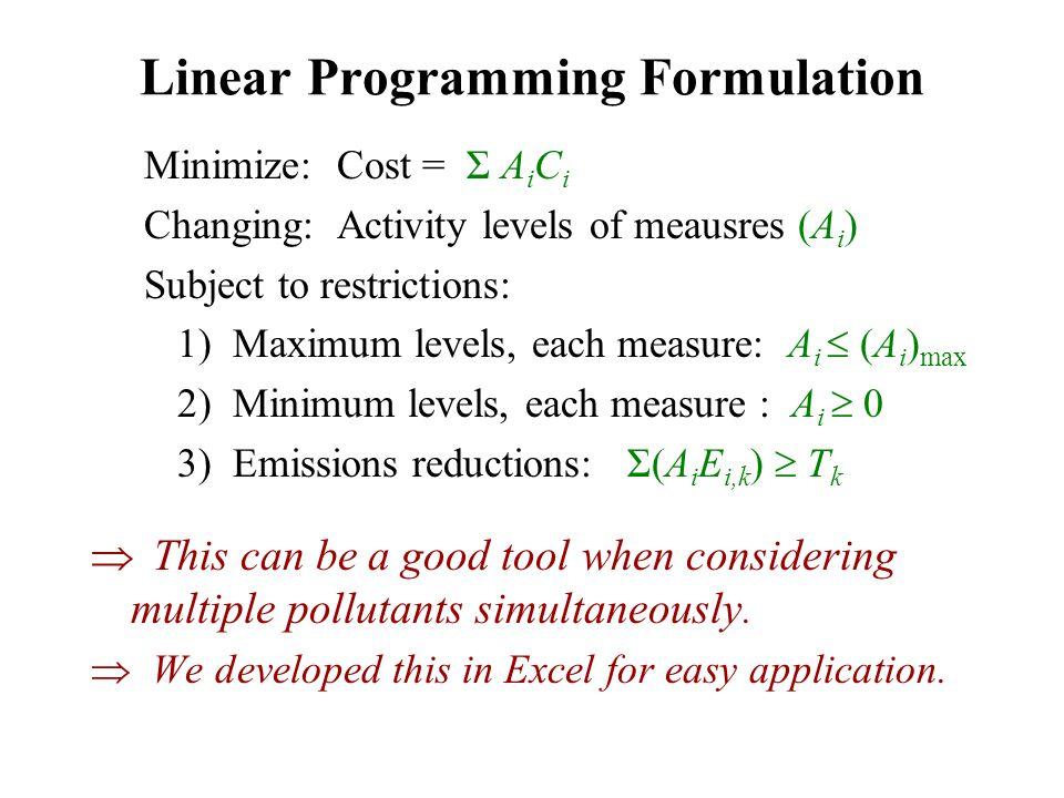 Minimize NPV (fuel), using PROAIRE Measures PROAIREMin.