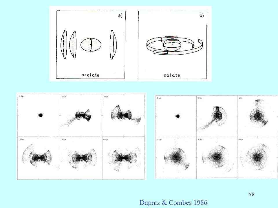 58 Dupraz & Combes 1986