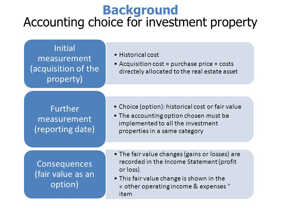 Background Accounting choice for investment property Pros & Cons of Fair Value o Give a further information to reduce agency costs.