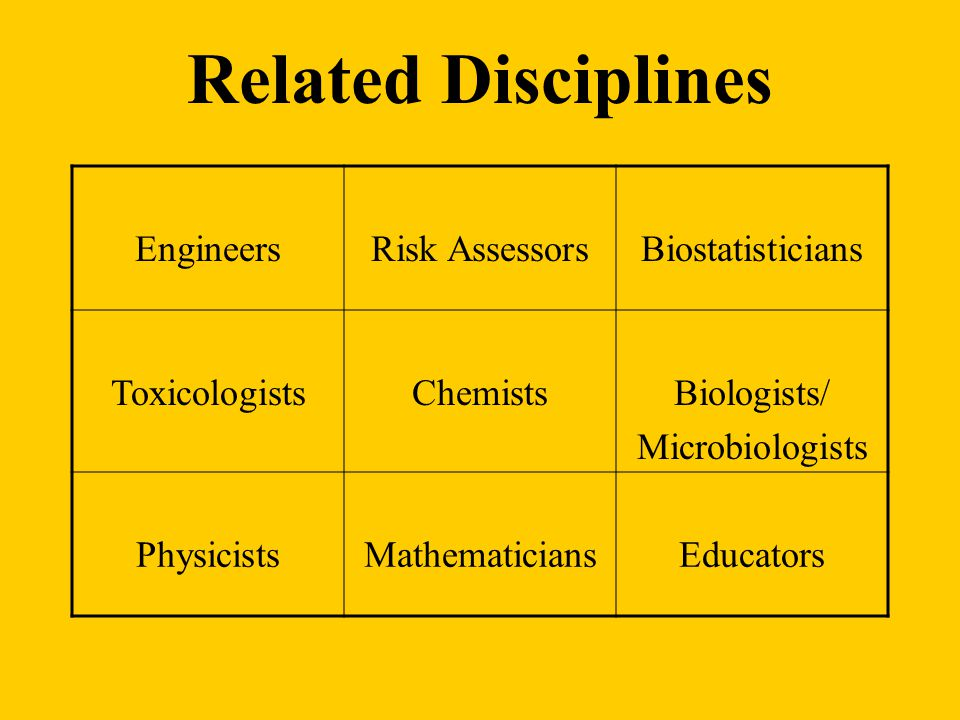 Related Disciplines EngineersRisk AssessorsBiostatisticians ToxicologistsChemistsBiologists/ Microbiologists PhysicistsMathematicians Educators