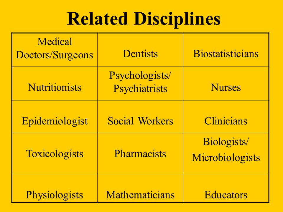 Related Disciplines Medical Doctors/Surgeons DentistsBiostatisticians Nutritionists Psychologists/ Psychiatrists Nurses EpidemiologistSocial WorkersCl