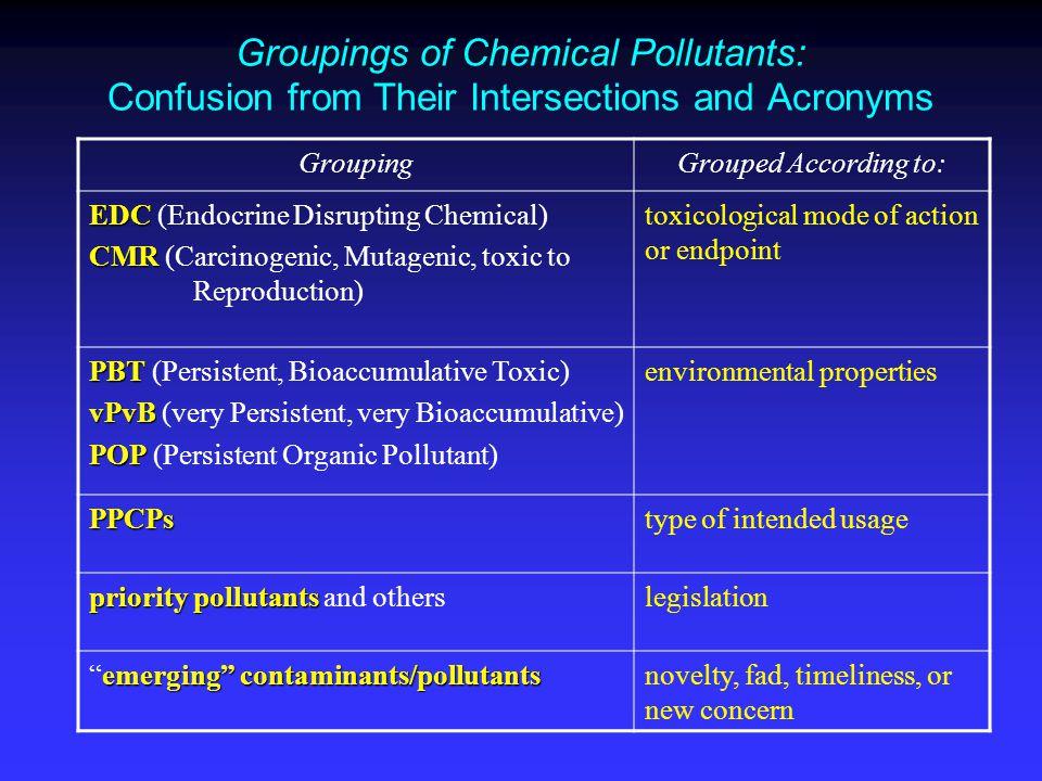 Available: http://www.epa.gov/nerlesd1/chemistry/pharma/image/drawing.pdf