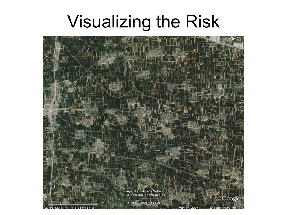 Visualizing the Risk