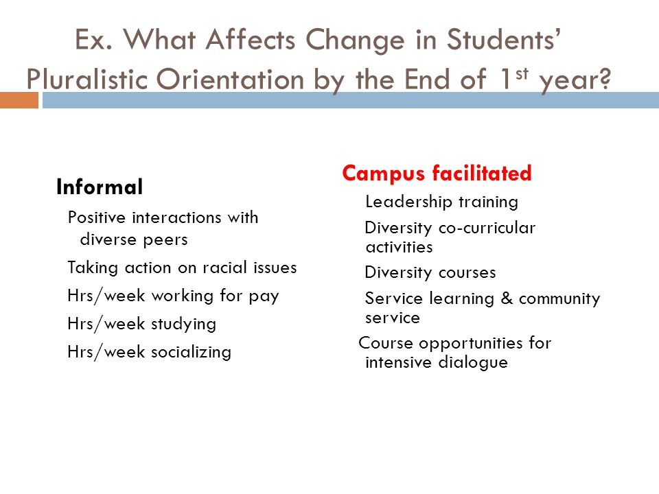 Ex. What Affects Change in Students' Pluralistic Orientation by the End of 1 st year.