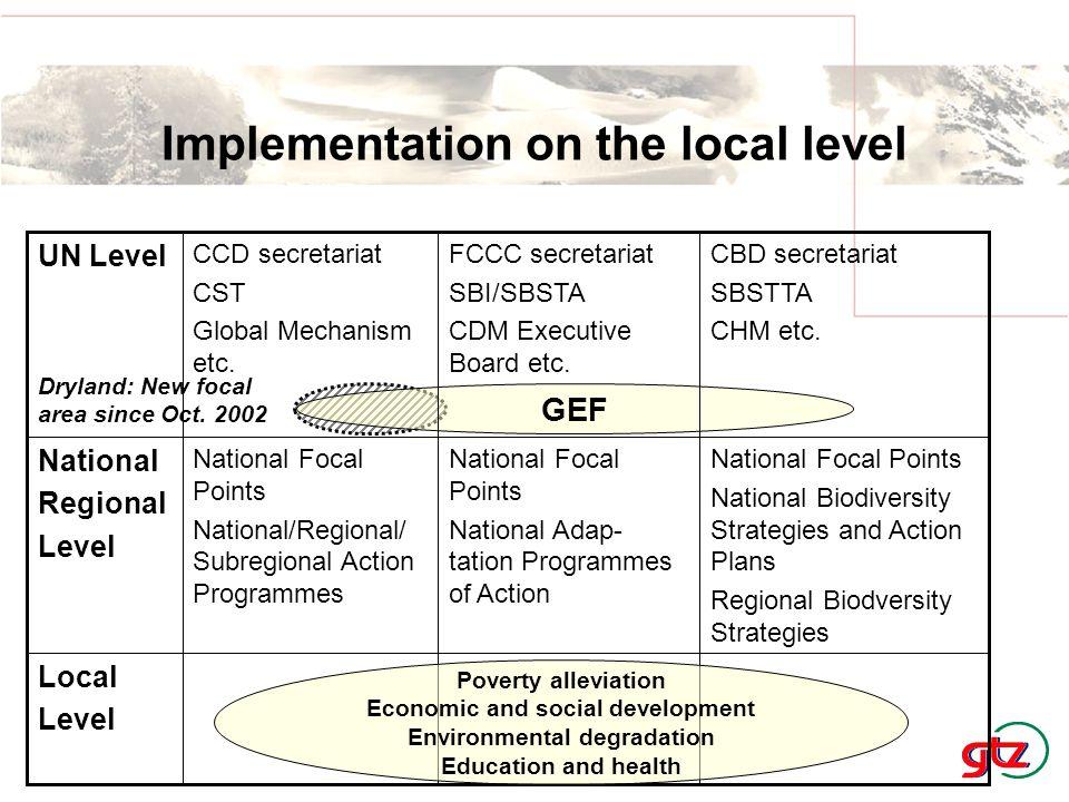 CBD secretariat SBSTTA CHM etc. FCCC secretariat SBI/SBSTA CDM Executive Board etc. CCD secretariat CST Global Mechanism etc. UN Level GEF Dryland: Ne